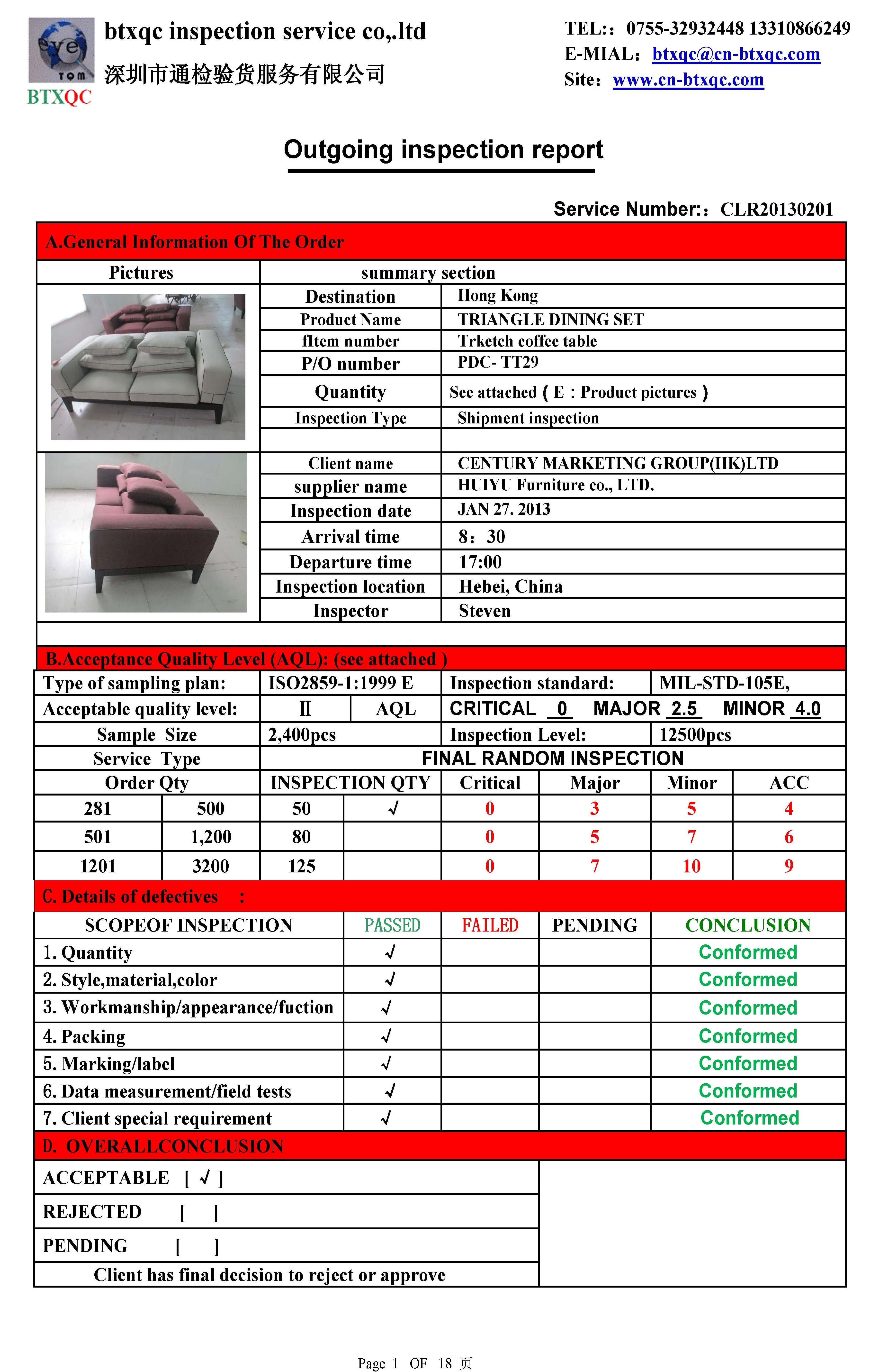 Cloth Furniture Inspection Test Report Product Testing
